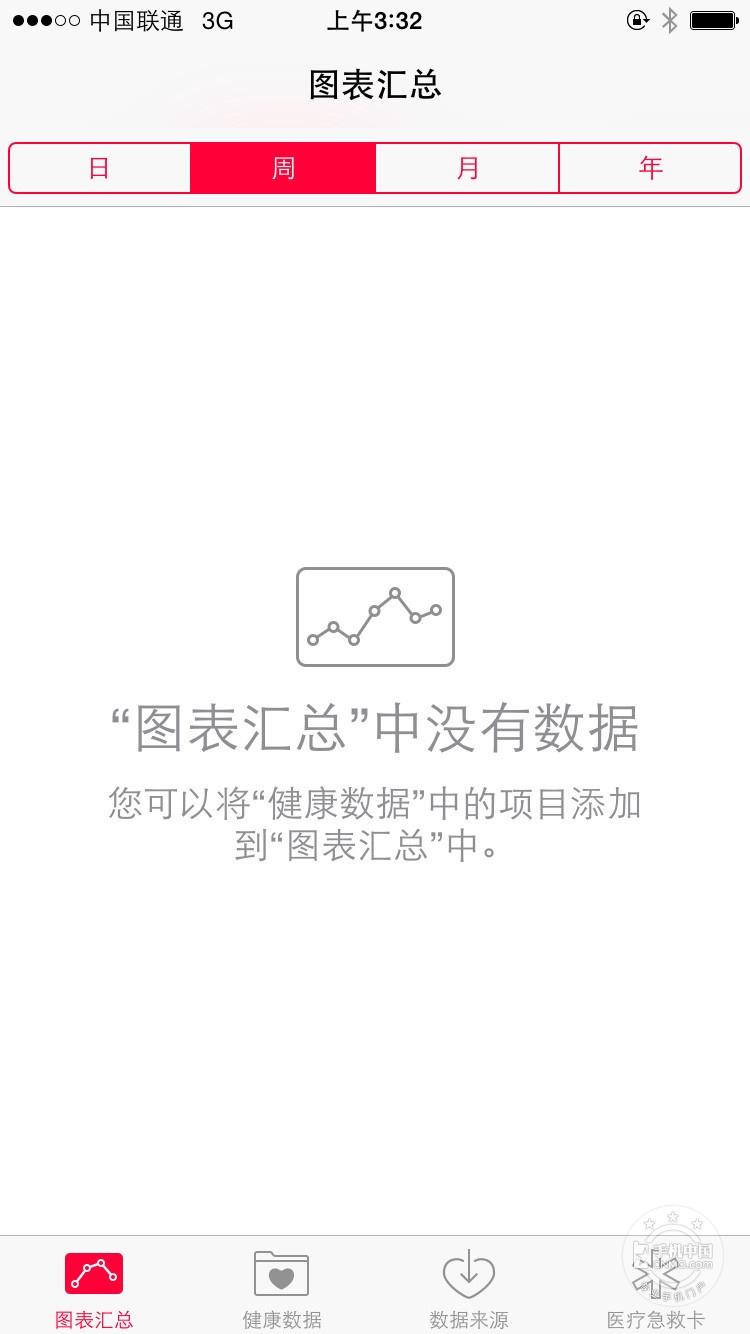 苹果iPhone6(128GB)手机功能界面第6张